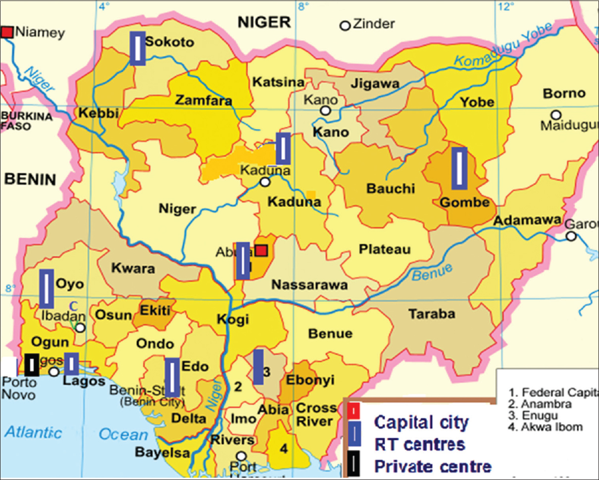 Figure 1: Distribution of radiotherapy centers in Nigeria